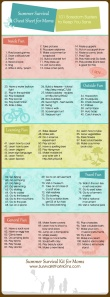 Summer Survival Cheat Sheet